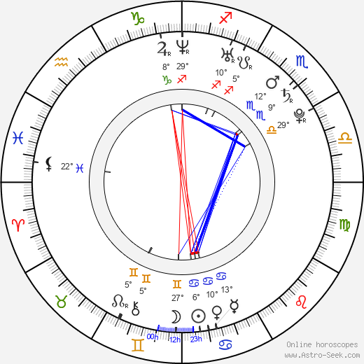 Michal Hogenauer birth chart, biography, wikipedia 2018, 2019