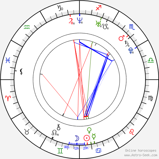 Michal Hogenauer astro natal birth chart, Michal Hogenauer horoscope, astrology