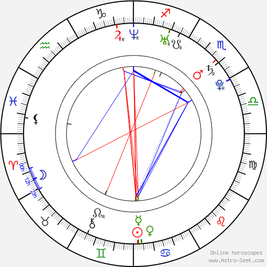 Milan Řehoř tema natale, oroscopo, Milan Řehoř oroscopi gratuiti, astrologia