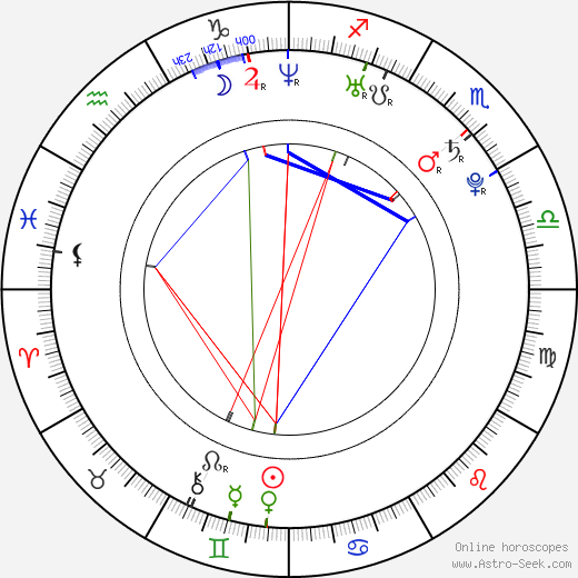 Mimura день рождения гороскоп, Mimura Натальная карта онлайн