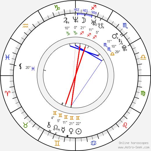 Nautica Thorn birth chart, biography, wikipedia 2019, 2020