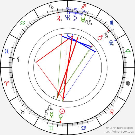 Nautica Thorn astro natal birth chart, Nautica Thorn horoscope, astrology