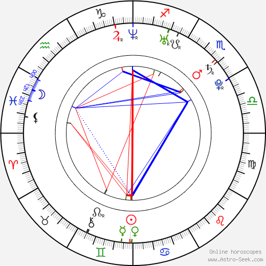 Paul Dano astro natal birth chart, Paul Dano horoscope, astrology