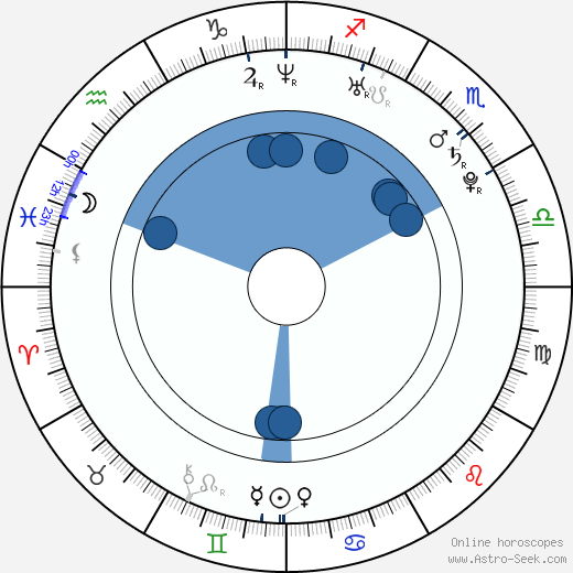 Petr Jelínek wikipedia, horoscope, astrology, instagram
