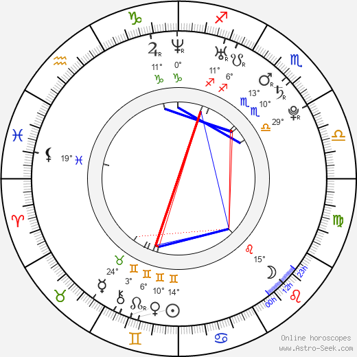 Rainie Yang birth chart, biography, wikipedia 2019, 2020