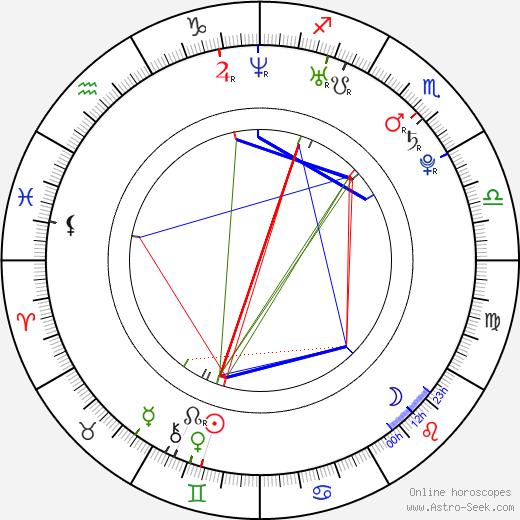 Rainie Yang astro natal birth chart, Rainie Yang horoscope, astrology