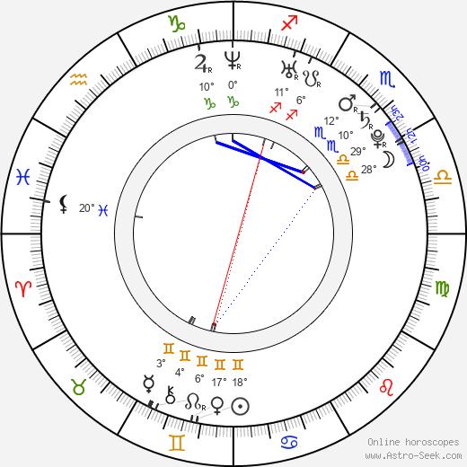Ray Santiago birth chart, biography, wikipedia 2019, 2020