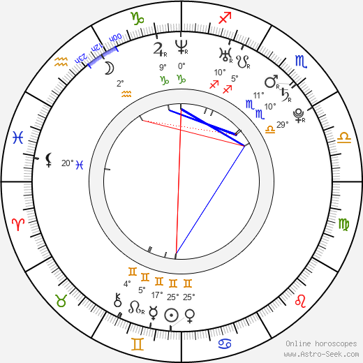 Rick Nash birth chart, biography, wikipedia 2018, 2019