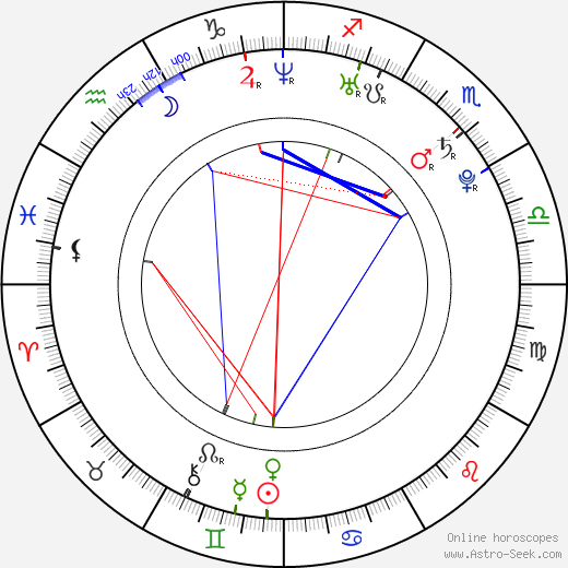 Rick Nash astro natal birth chart, Rick Nash horoscope, astrology
