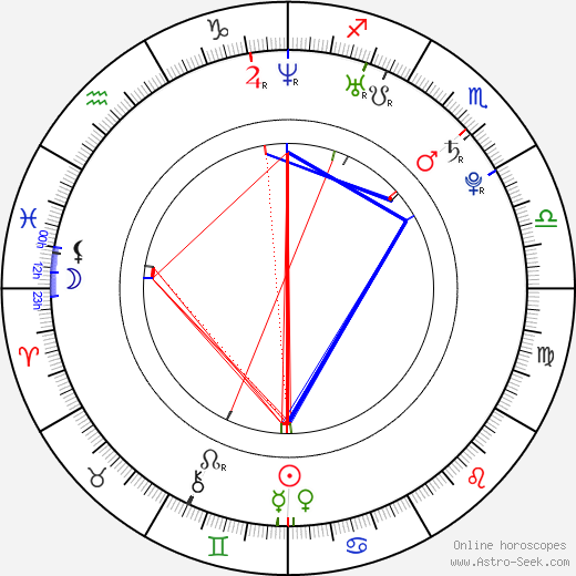 Seo-young astro natal birth chart, Seo-young horoscope, astrology