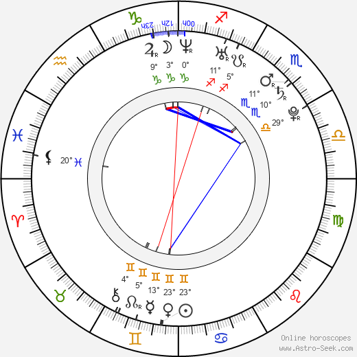 Siobhán Donaghy birth chart, biography, wikipedia 2019, 2020