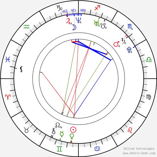 Siobhán Donaghy день рождения гороскоп, Siobhán Donaghy Натальная карта онлайн