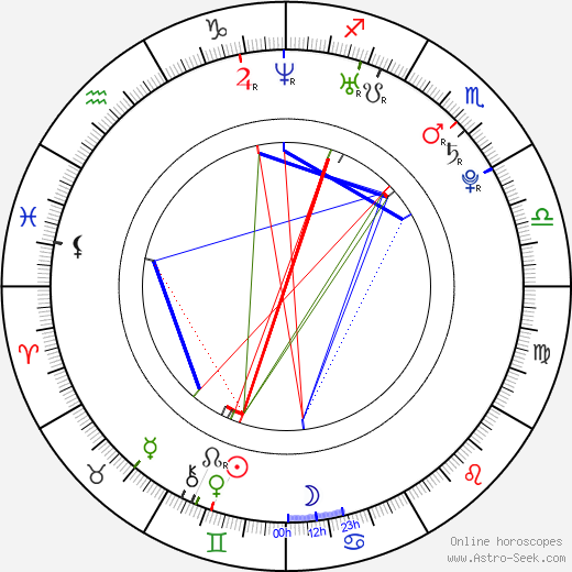Taylor Handley astro natal birth chart, Taylor Handley horoscope, astrology