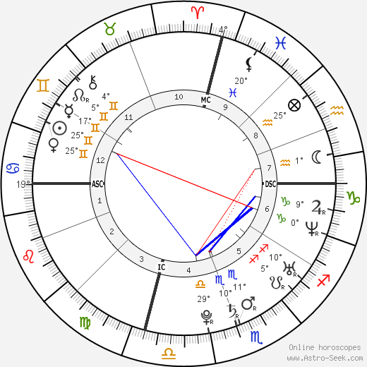 Teal Swan birth chart, biography, wikipedia 2018, 2019
