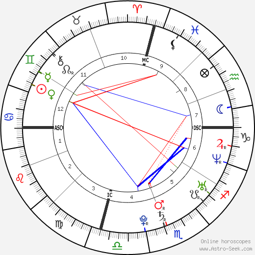 Teal Swan Birth Chart Horoscope Date Of Birth Astro