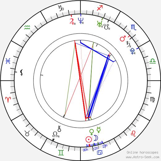 Tetsuichirô Tsuta birth chart, Tetsuichirô Tsuta astro natal horoscope, astrology