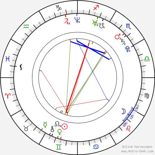 Woo Jin Yeon birth chart, Woo Jin Yeon astro natal horoscope, astrology