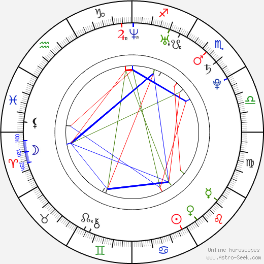 Andrea Libman birth chart, Andrea Libman astro natal horoscope, astrology