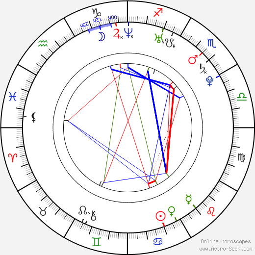 Chris Finnigan birth chart, Chris Finnigan astro natal horoscope, astrology