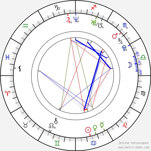 Danay Garcia astro natal birth chart, Danay Garcia horoscope, astrology
