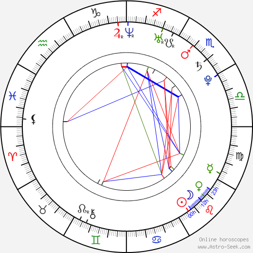 Drea Castro astro natal birth chart, Drea Castro horoscope, astrology