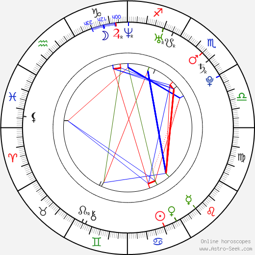 Florence Hoath astro natal birth chart, Florence Hoath horoscope, astrology