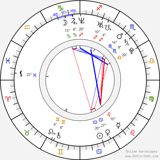 Gareth Gates birth chart, biography, wikipedia 2019, 2020