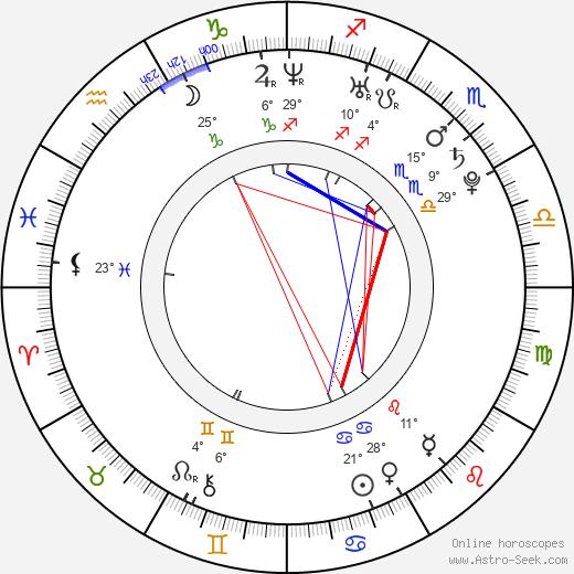Ida Maria birth chart, biography, wikipedia 2019, 2020