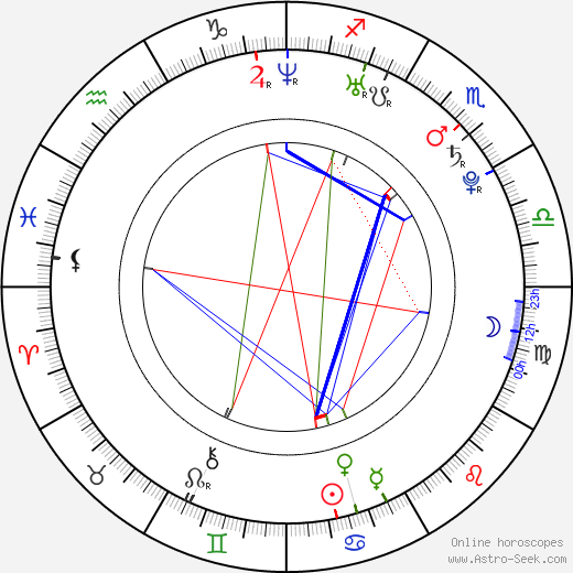 Je-hoon Lee astro natal birth chart, Je-hoon Lee horoscope, astrology