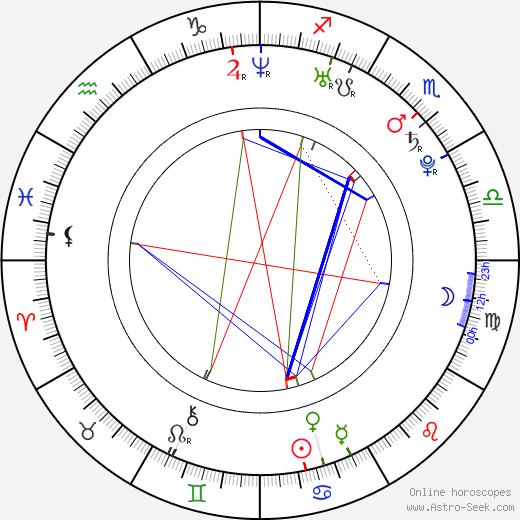 Jin Akanishi birth chart, Jin Akanishi astro natal horoscope, astrology