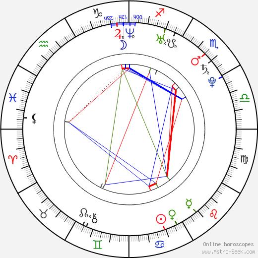 Джо Павелски Joe Pavelski день рождения гороскоп, Joe Pavelski Натальная карта онлайн