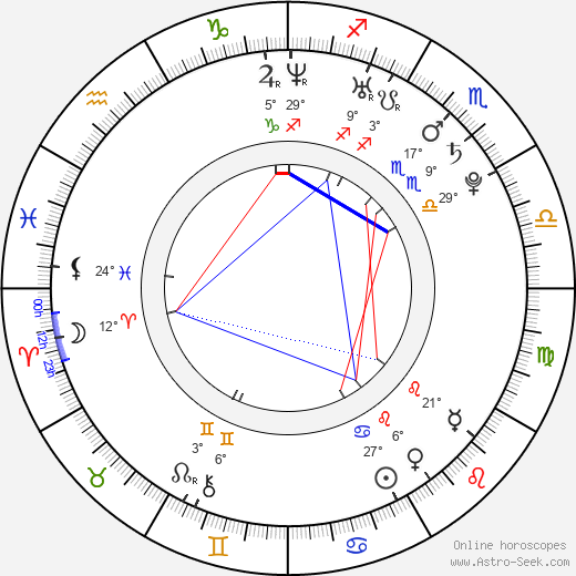Kaitlin Doubleday birth chart, biography, wikipedia 2019, 2020