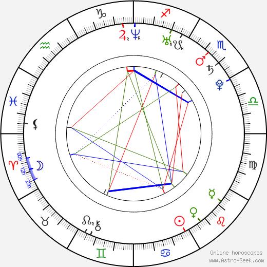 Konsta Hietanen день рождения гороскоп, Konsta Hietanen Натальная карта онлайн