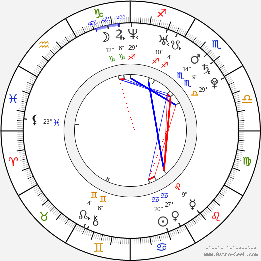 Lore Dijkman birth chart, biography, wikipedia 2018, 2019