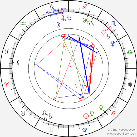 Lore Dijkman astro natal birth chart, Lore Dijkman horoscope, astrology