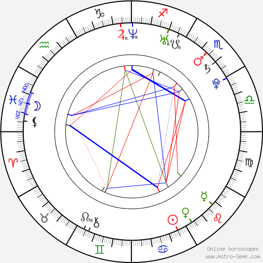 Mary Nighy astro natal birth chart, Mary Nighy horoscope, astrology