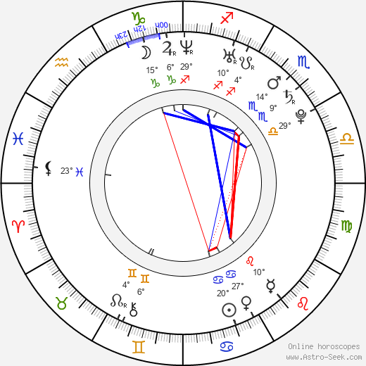 Natalie Martinez birth chart, biography, wikipedia 2020, 2021