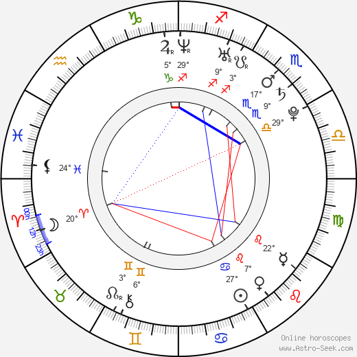 Oksana Pochepa birth chart, biography, wikipedia 2018, 2019