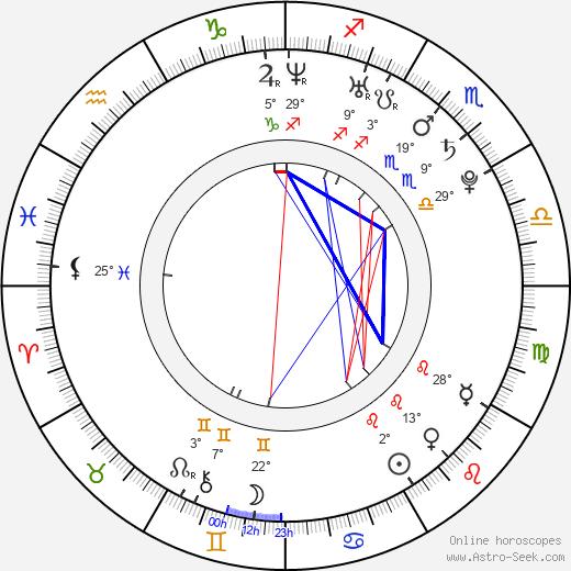 Pavlína Dubná birth chart, biography, wikipedia 2019, 2020