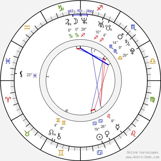Serinda Swan birth chart, biography, wikipedia 2019, 2020