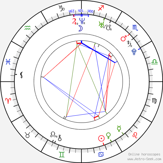 Serinda Swan astro natal birth chart, Serinda Swan horoscope, astrology