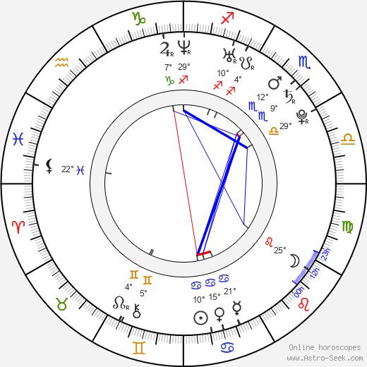 Vanessa Lee Chester birth chart, biography, wikipedia 2019, 2020