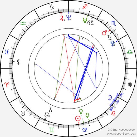Vanessa Lee Chester astro natal birth chart, Vanessa Lee Chester horoscope, astrology
