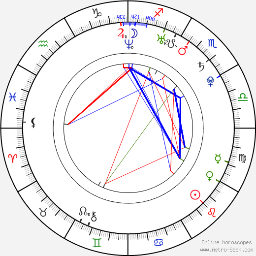 Admir Ljevakovič birth chart, Admir Ljevakovič astro natal horoscope, astrology