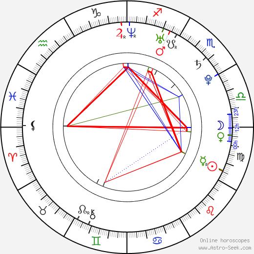 Alana Kearns-Green astro natal birth chart, Alana Kearns-Green horoscope, astrology