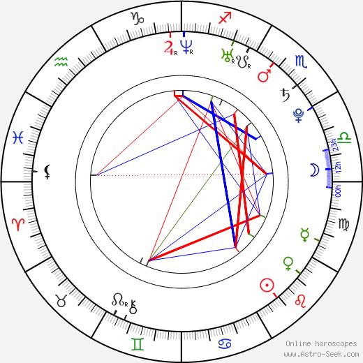 Bastian Schweinsteiger astro natal birth chart, Bastian Schweinsteiger horoscope, astrology