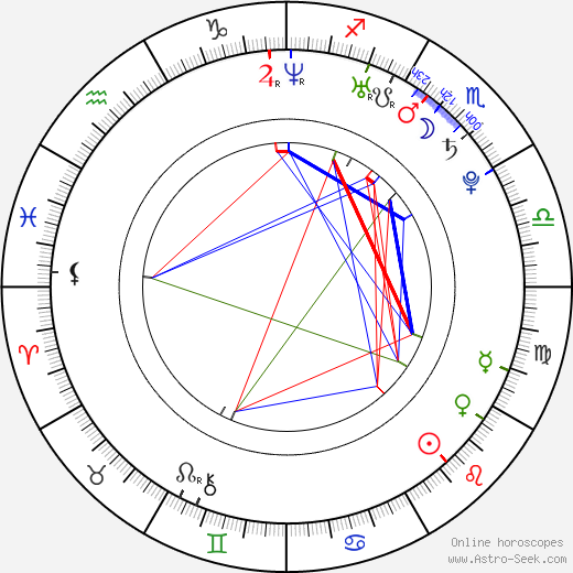 Brett Ryan Bonowicz birth chart, Brett Ryan Bonowicz astro natal horoscope, astrology