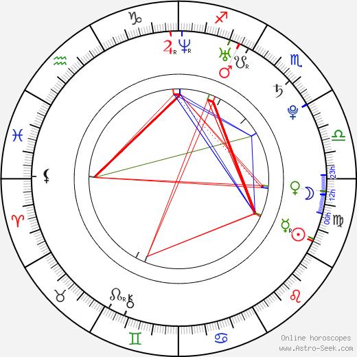 E-hyun So astro natal birth chart, E-hyun So horoscope, astrology