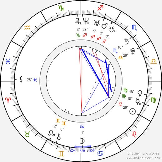 Edda Magnason birth chart, biography, wikipedia 2019, 2020