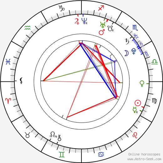 Emily Montague tema natale, oroscopo, Emily Montague oroscopi gratuiti, astrologia
